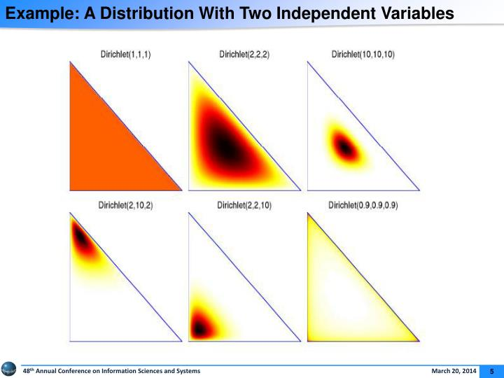 Example: A Distribution With Two Independent Variables