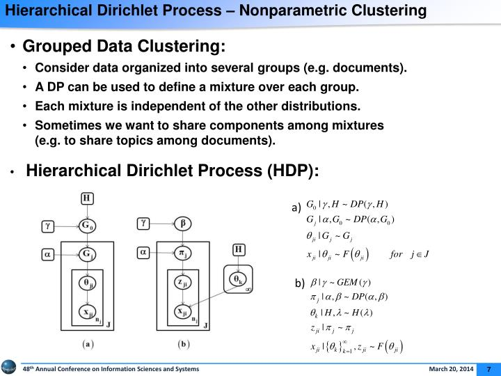 Hierarchical Dirichlet Process – Nonparametric Clustering
