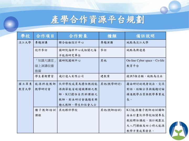 產學合作資源平台規劃