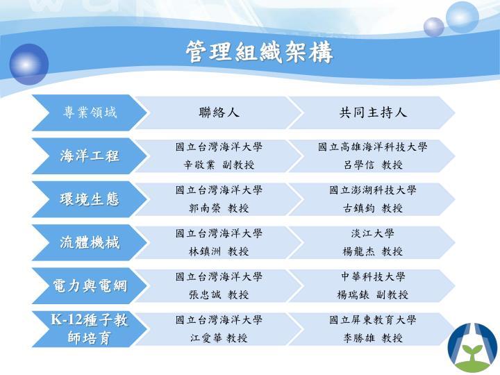 管理組織架構