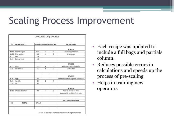 Scaling Process Improvement