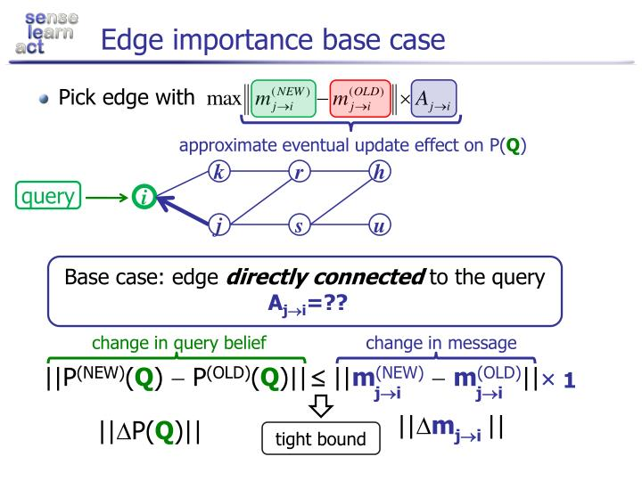 Edge importance base case
