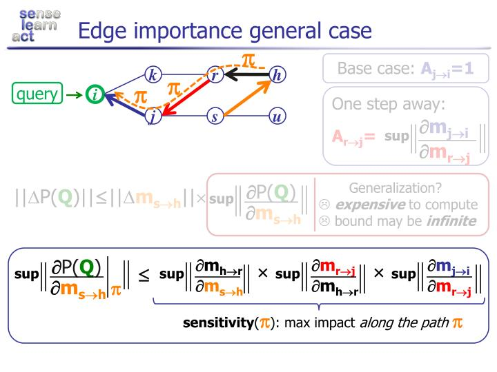 Edge importance general case