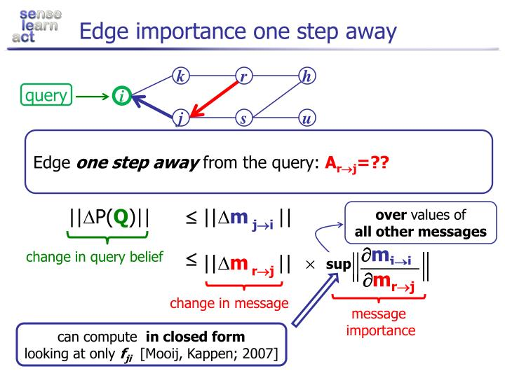 Edge importance one step away