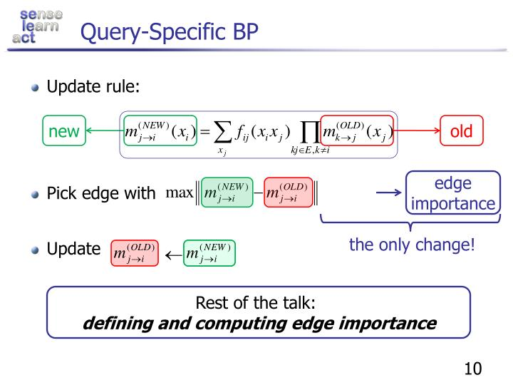 Query-Specific BP