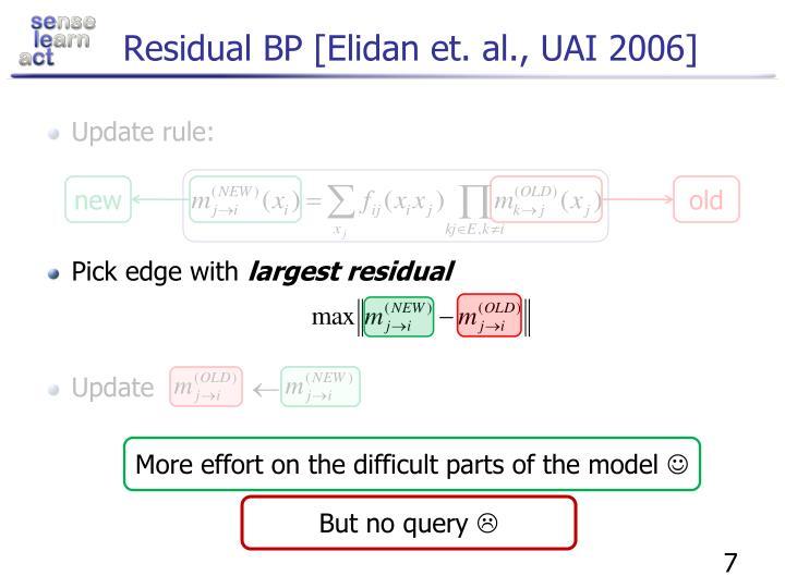 Residual BP [