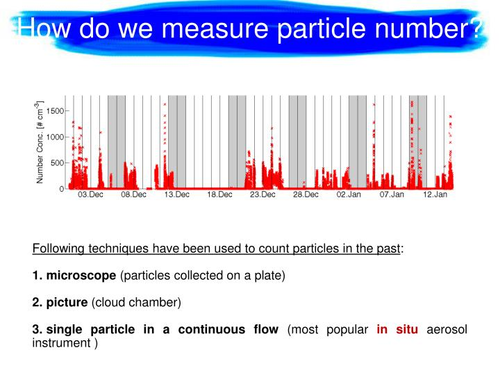 How do we measure particle number?