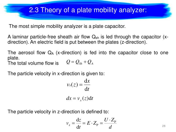 2.3 Theory of a plate mobility analyzer: