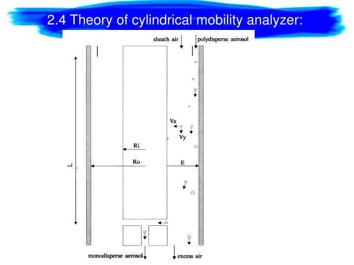 2.4 Theory of cylindrical mobility analyzer: