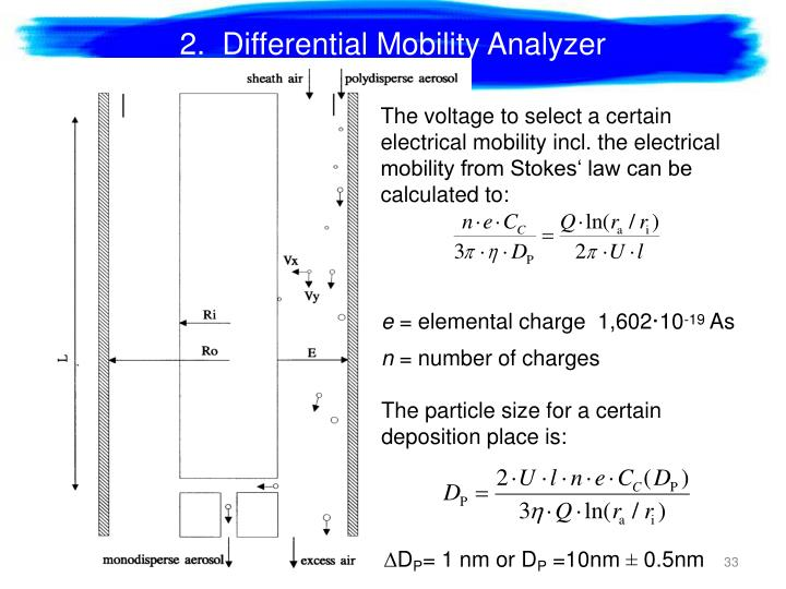 2.  Differential Mobility Analyzer