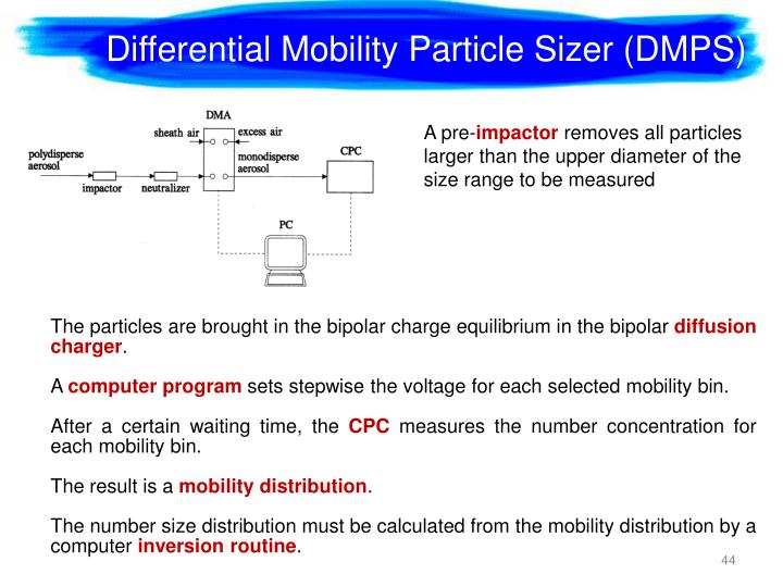 Differential Mobility Particle