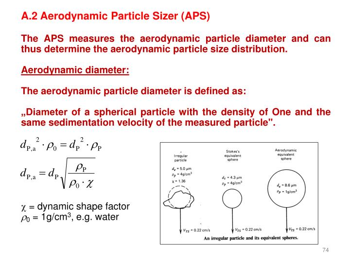 A.2 Aerodynamic Particle Sizer (APS)