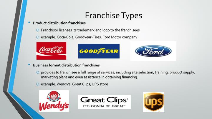Franchise types