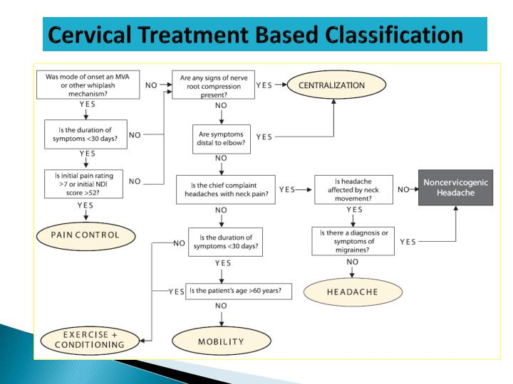 Cervical Treatment Based Classification