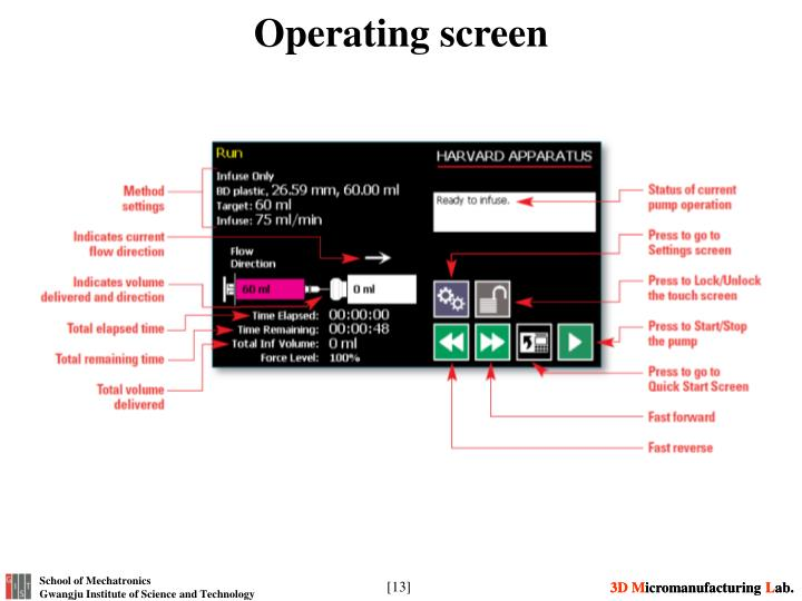 Operating screen