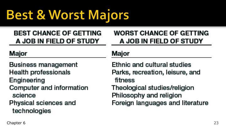 Best & Worst Majors