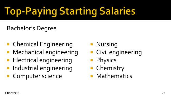 Top-Paying Starting