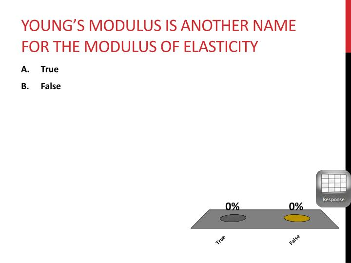 Young's modulus is another name for the modulus of elasticity