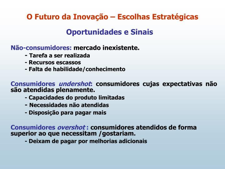 Oportunidades e Sinais