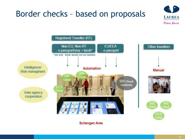 Border checks – based on proposals