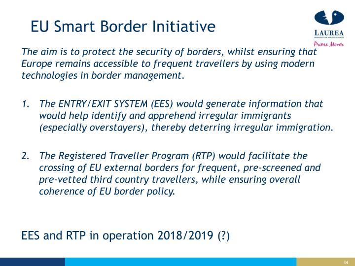 EU Smart Border Initiative