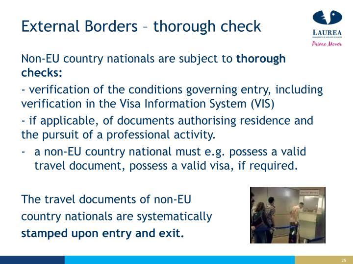 External Borders –