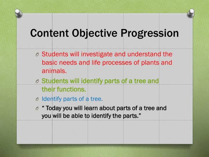 Content Objective Progression