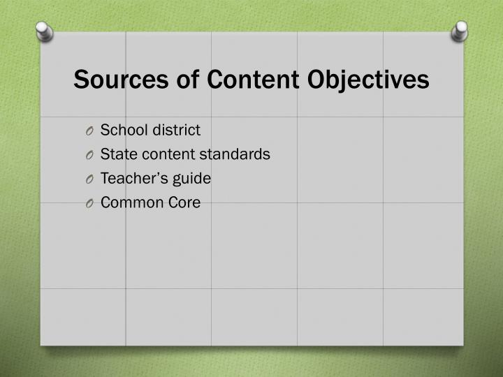 Sources of Content Objectives