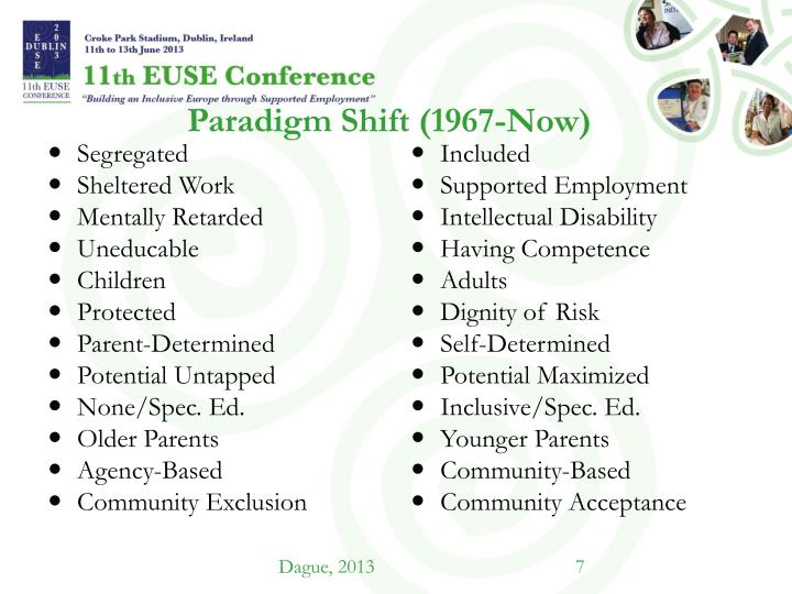 Paradigm Shift (1967-Now)