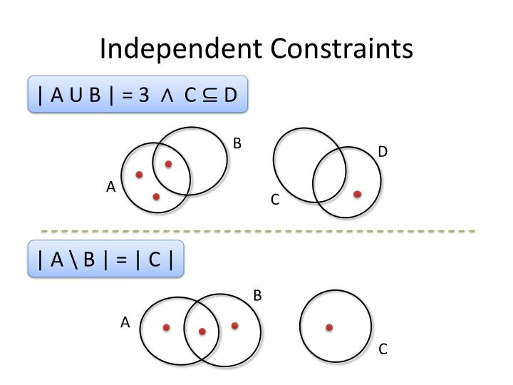 Independent Constraints