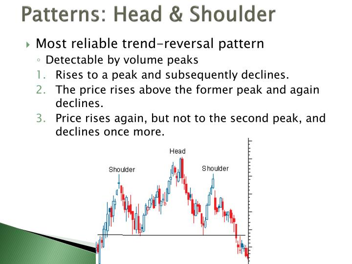 Patterns: Head