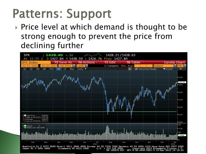 Patterns: Support