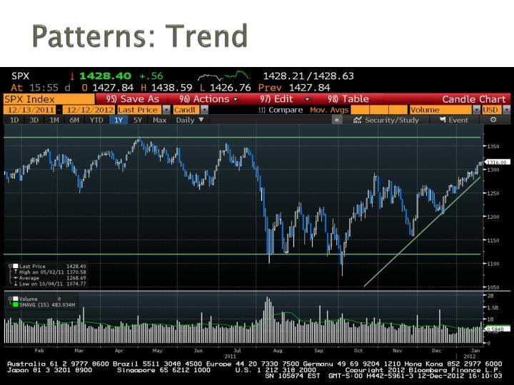 Patterns: Trend