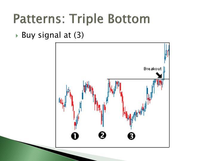 Patterns: Triple Bottom
