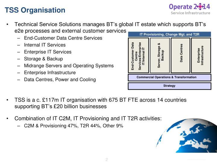 TSS Organisation