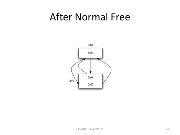 After Normal Free