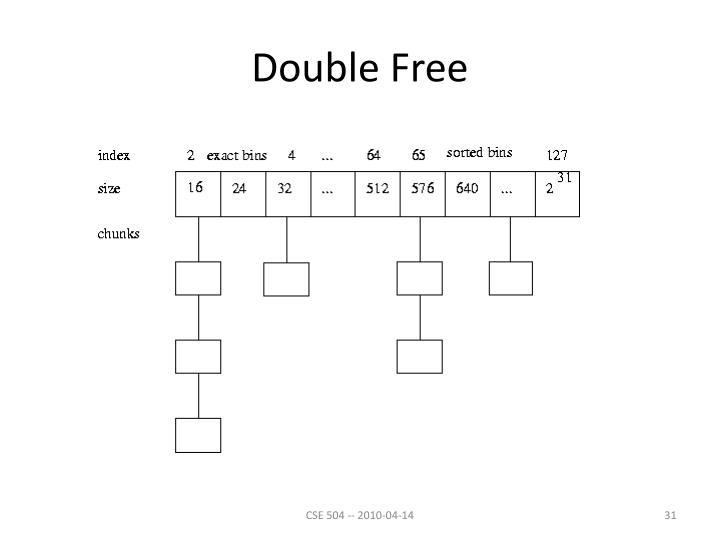 Double Free