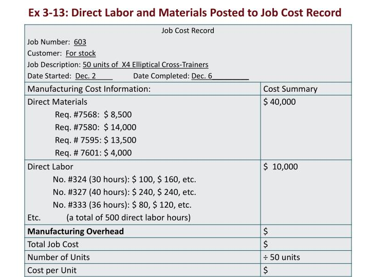 Ppt Job Costing Powerpoint Presentation Id 1955177
