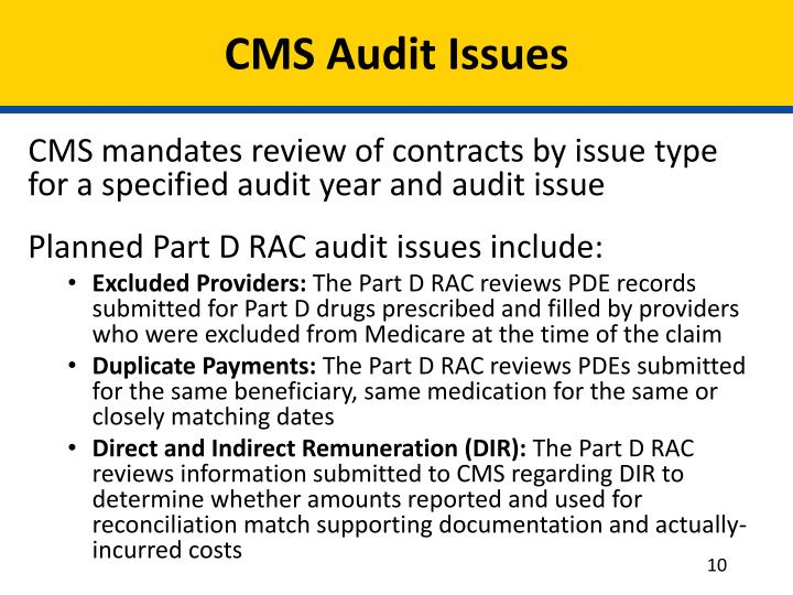 CMS Audit Issues