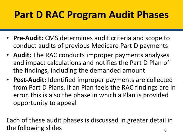Part D RAC Program Audit Phases