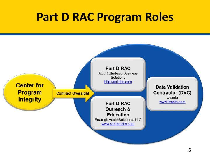Part D RAC Program Roles