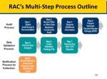 rac s multi step p rocess outline