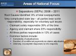 areas of national focus2