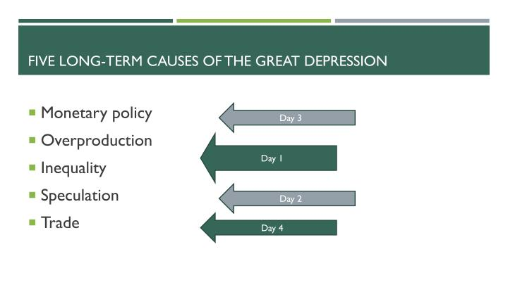 Five long-term Causes of the great depression