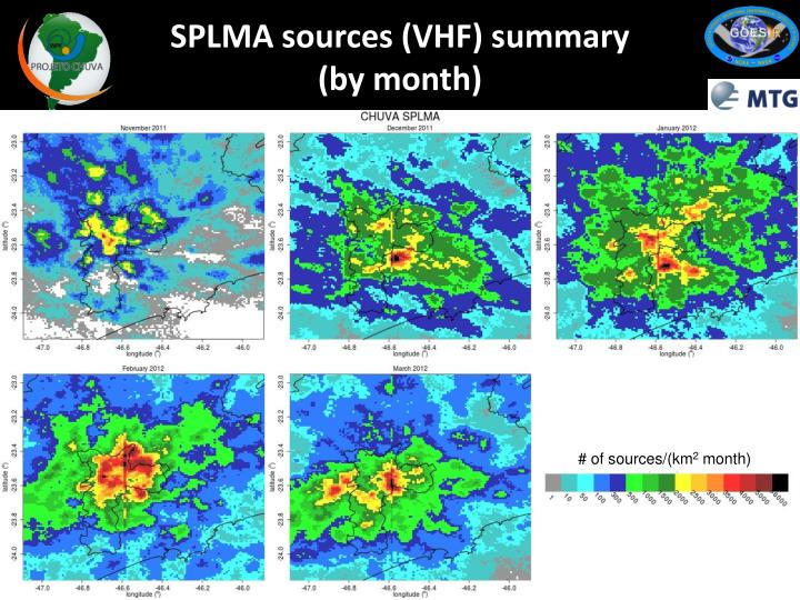 SPLMA sources (VHF) summary
