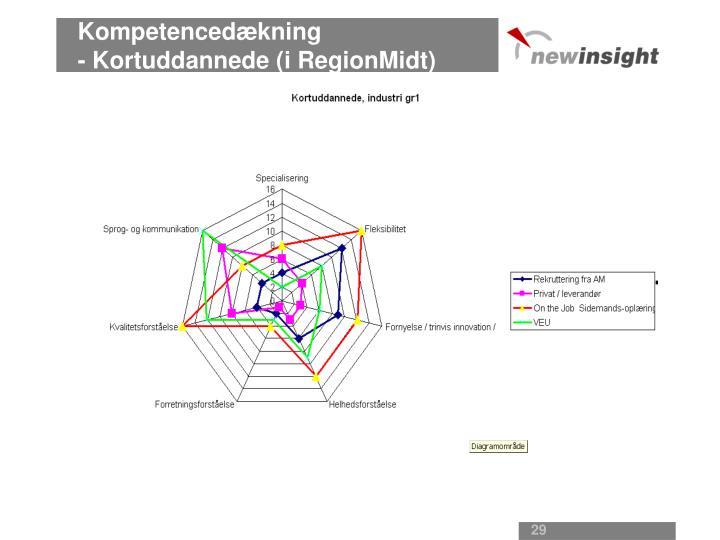 Kompetencedækning