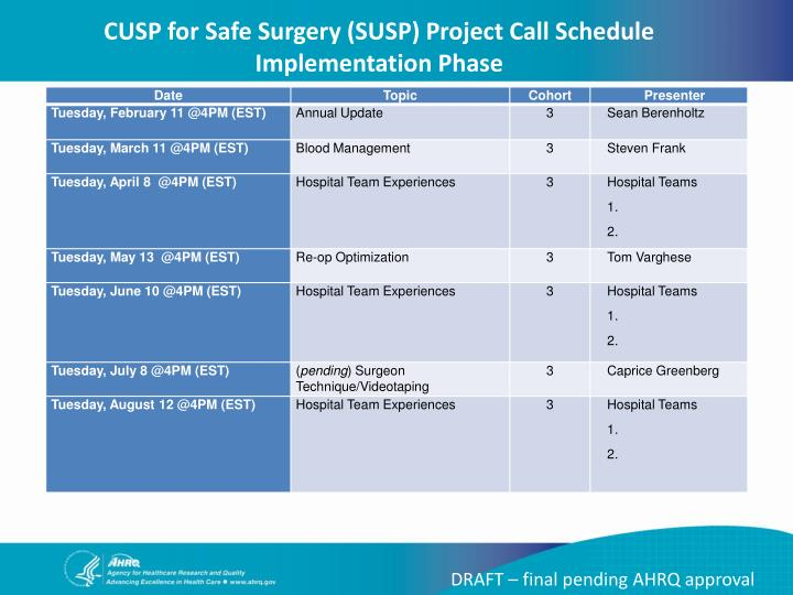 CUSP for Safe Surgery (SUSP) Project Call Schedule
