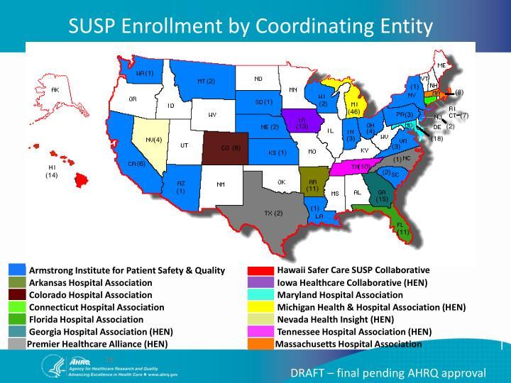 SUSP Enrollment by Coordinating Entity