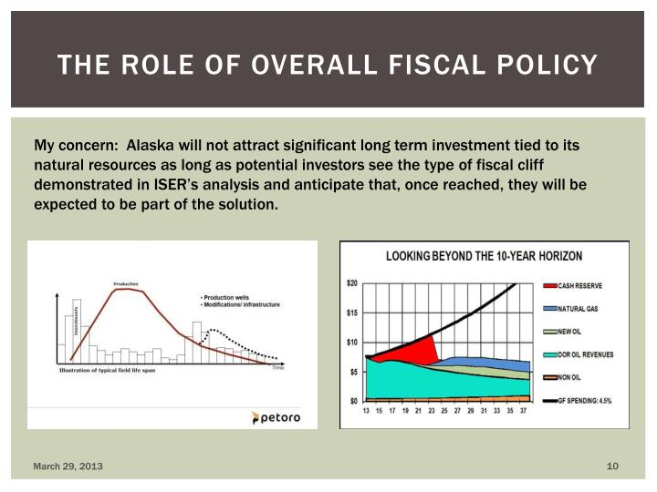 The role of overall fiscal policy