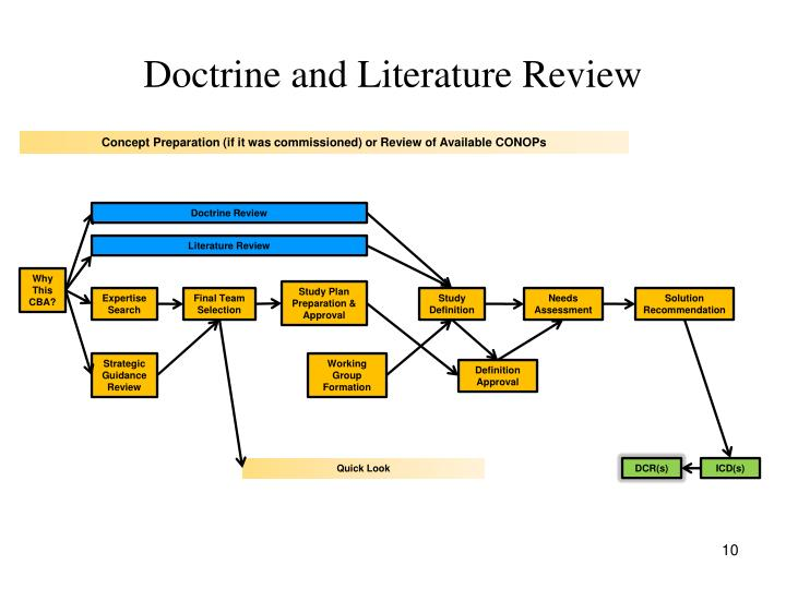 Doctrine and Literature Review